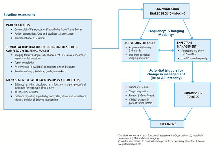 Principles And Practices Of Management By Lm Prasad Free Download Pdf award frozen frostwire bildarchiv prinzesschen zwischendurch