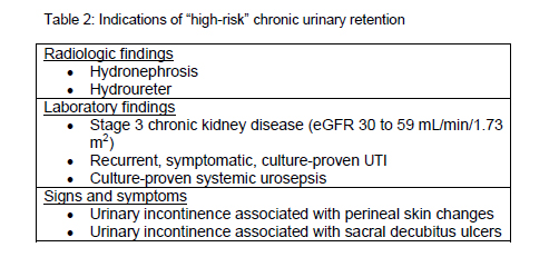 Chronic Urinary Retention Table 2